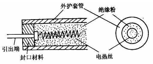 三种常见的电热元件结构简介-单头电热管